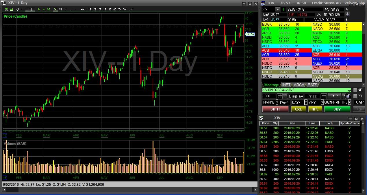 Online trading stock philippines brokerage
